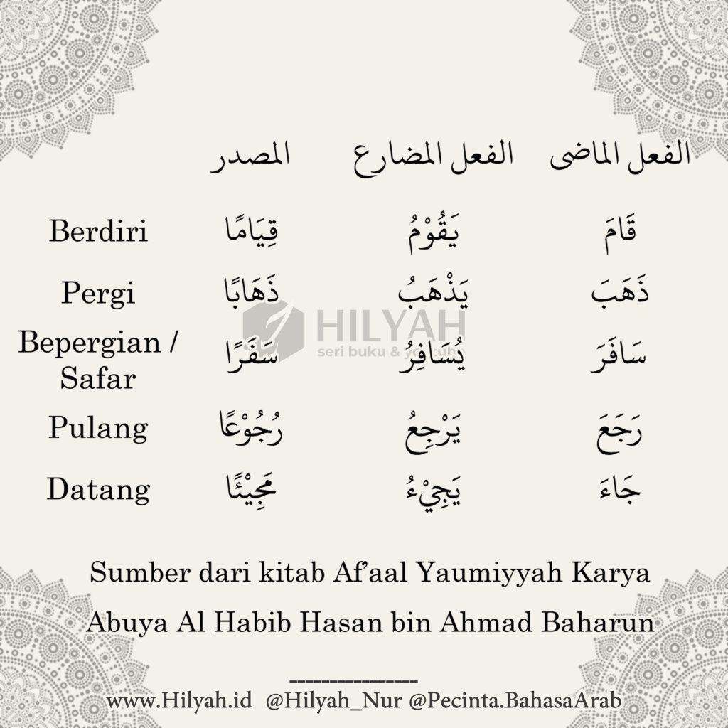 Belajar Bahasa Arab, Mufrodat Bahasa Arab, Hilyah